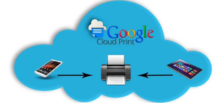 Como Imprimir Usando O Google Cloud Print Sr Computador